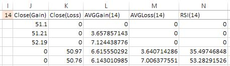 Using Excel to Calculate the OBV Indicator – flamanthablog